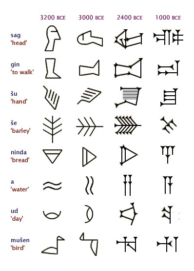 1 Sumerian ancient cuneiform writing