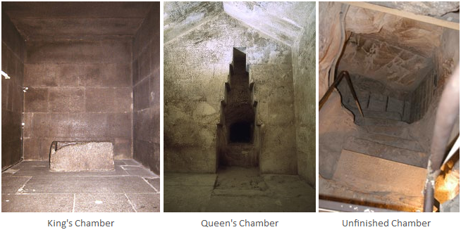 pyramid chambers 10 interesting facts about the Great Pyramid of Giza